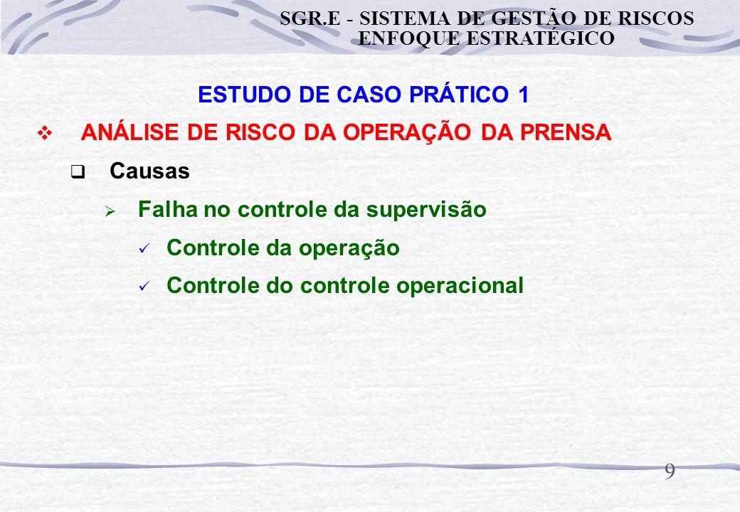 9 ESTUDO DE CASO PRÁTICO 1 ANÁLISE DE RISCO DA OPERAÇÃO DA PRENSA Causas Falha no controle da supervisão Controle da operação Controle do controle operacional SGR.E - SISTEMA DE GESTÃO DE RISCOS ENFOQUE ESTRATÉGICO