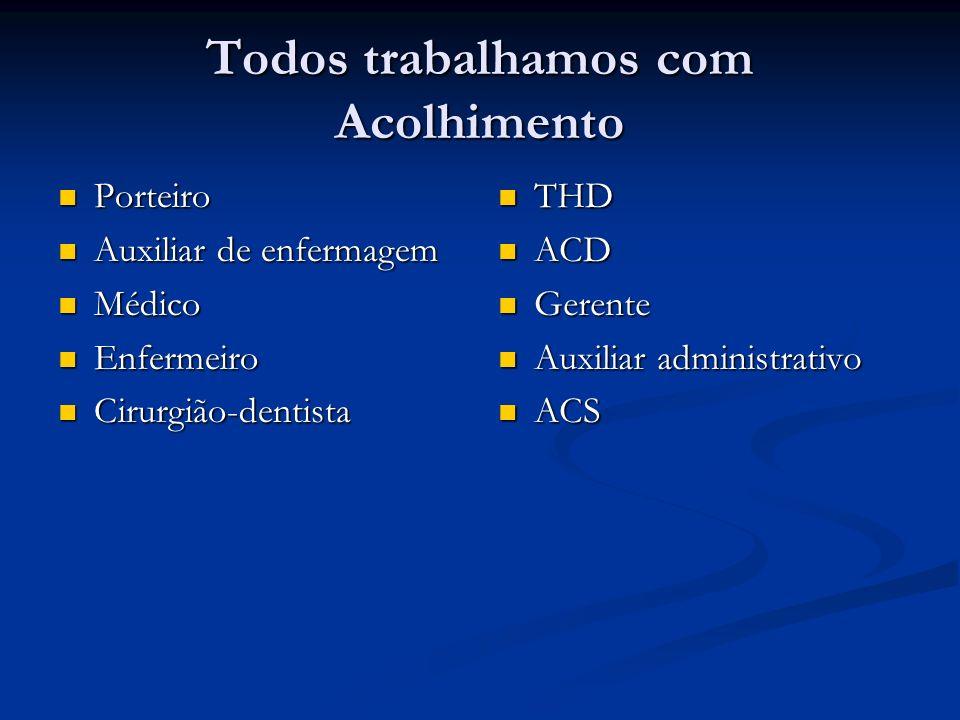 Todos trabalhamos com Acolhimento Porteiro Porteiro Auxiliar de enfermagem Auxiliar de enfermagem Médico Médico Enfermeiro Enfermeiro Cirurgião-dentis