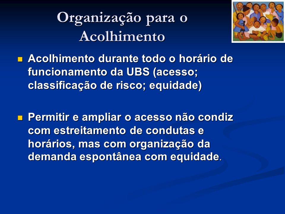 Organização para o Acolhimento Acolhimento durante todo o horário de funcionamento da UBS (acesso; classificação de risco; equidade) Acolhimento duran