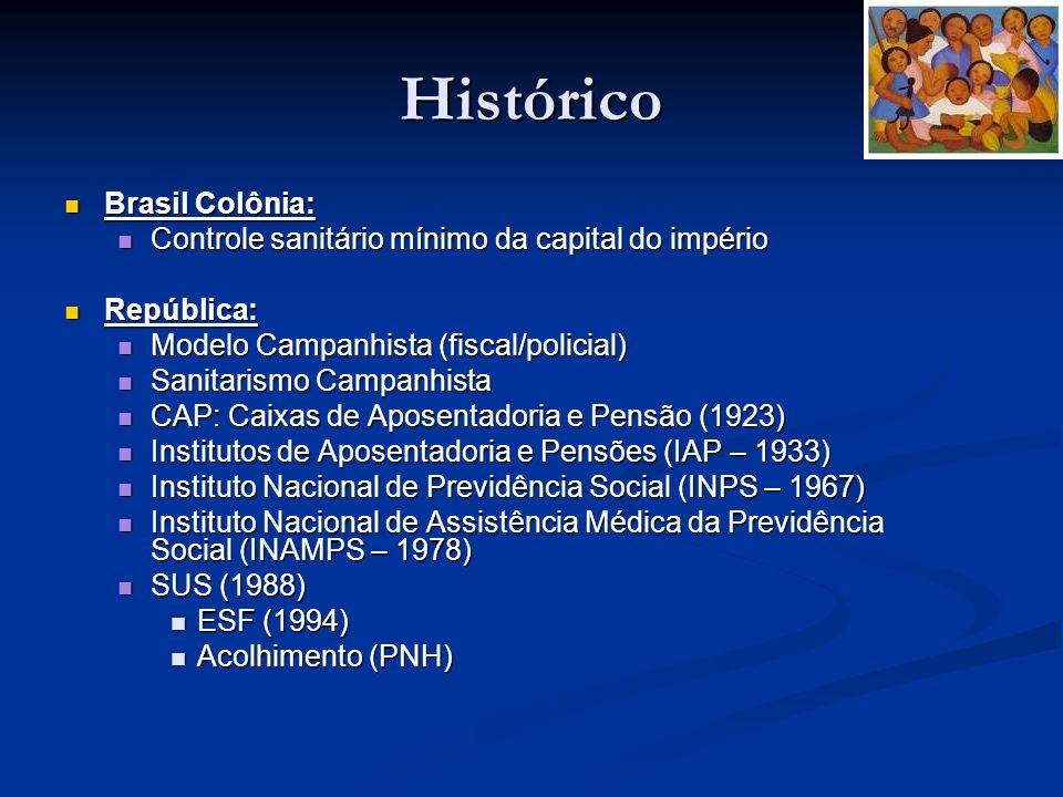 Histórico Brasil Colônia: Brasil Colônia: Controle sanitário mínimo da capital do império Controle sanitário mínimo da capital do império República: R
