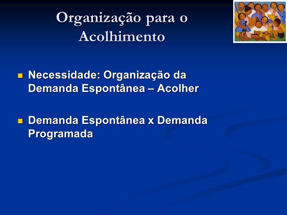 Organização para o Acolhimento Necessidade: Organização da Demanda Espontânea – Acolher Necessidade: Organização da Demanda Espontânea – Acolher Deman