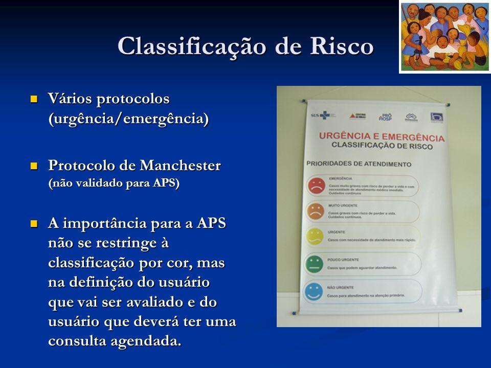 Classificação de Risco Vários protocolos (urgência/emergência) Vários protocolos (urgência/emergência) Protocolo de Manchester (não validado para APS)