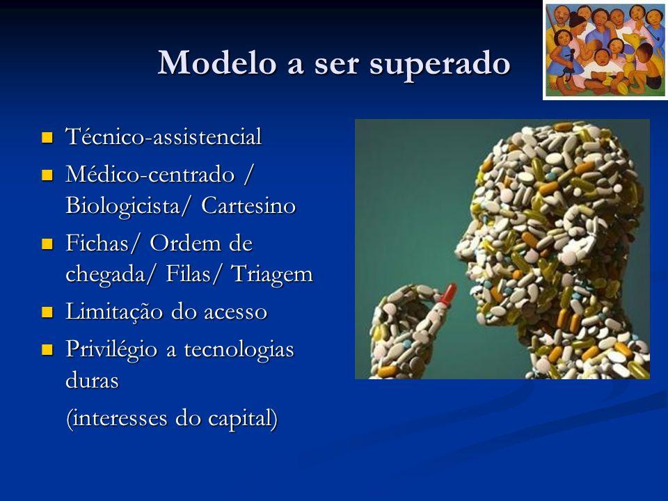 Modelo a ser superado Técnico-assistencial Técnico-assistencial Médico-centrado / Biologicista/ Cartesino Médico-centrado / Biologicista/ Cartesino Fi