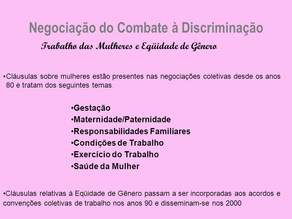 Negociação do Combate à Discriminação Cláusulas sobre mulheres estão presentes nas negociações coletivas desde os anos 80 e tratam dos seguintes temas