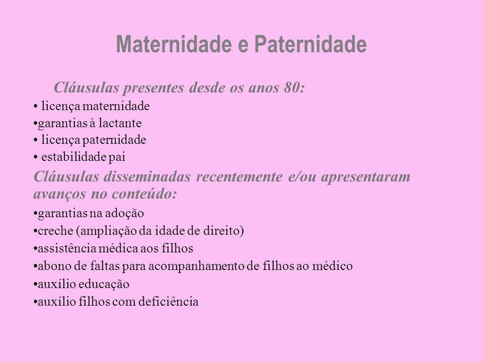 Maternidade e Paternidade Cláusulas presentes desde os anos 80: licença maternidade garantias à lactante licença paternidade estabilidade pai Cláusula