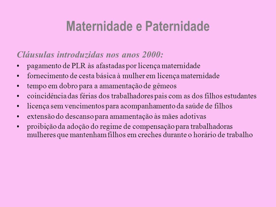 Maternidade e Paternidade Cláusulas introduzidas nos anos 2000: pagamento de PLR às afastadas por licença maternidade fornecimento de cesta básica à m