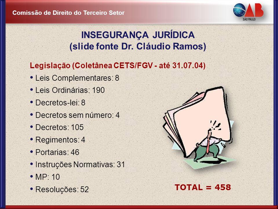 Comissão de Direito do Terceiro Setor Legislação (Coletânea CETS/FGV - até 31.07.04) Leis Complementares: 8 Leis Ordinárias: 190 Decretos-lei: 8 Decre