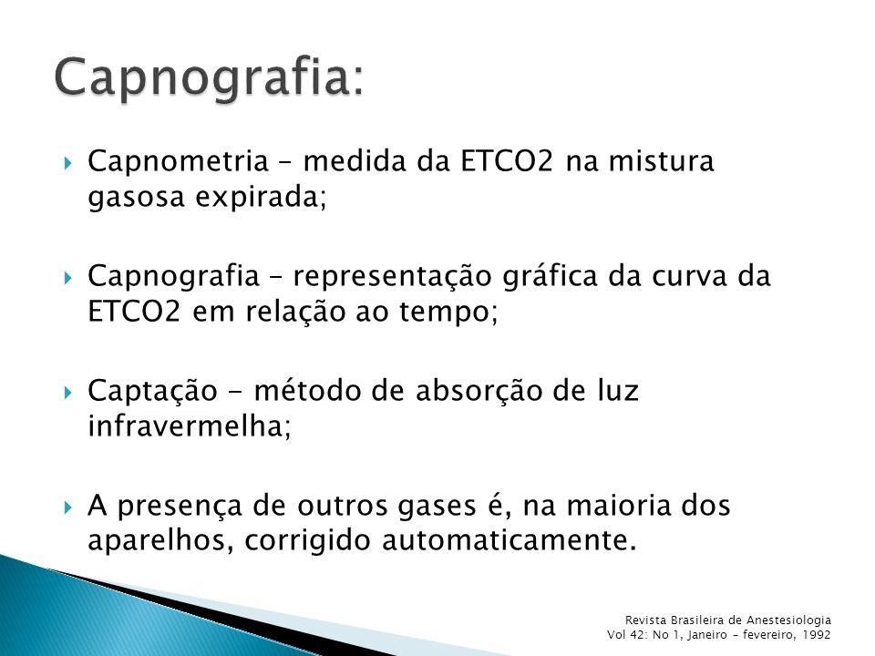 Capnometria – medida da ETCO2 na mistura gasosa expirada; Capnografia – representação gráfica da curva da ETCO2 em relação ao tempo; Captação - método
