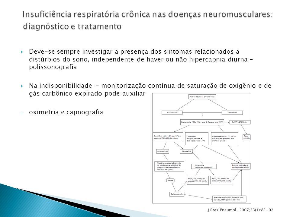 Deve-se sempre investigar a presença dos sintomas relacionados a distúrbios do sono, independente de haver ou não hipercapnia diurna – polissonografia