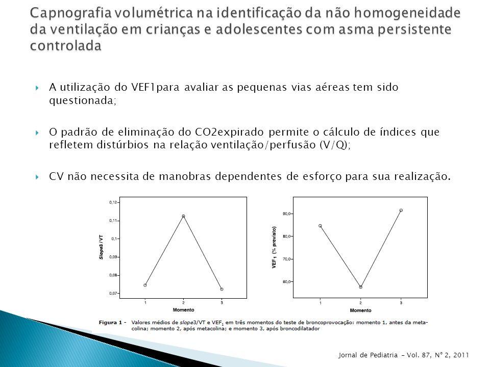 A utilização do VEF1para avaliar as pequenas vias aéreas tem sido questionada; O padrão de eliminação do CO2expirado permite o cálculo de índices que