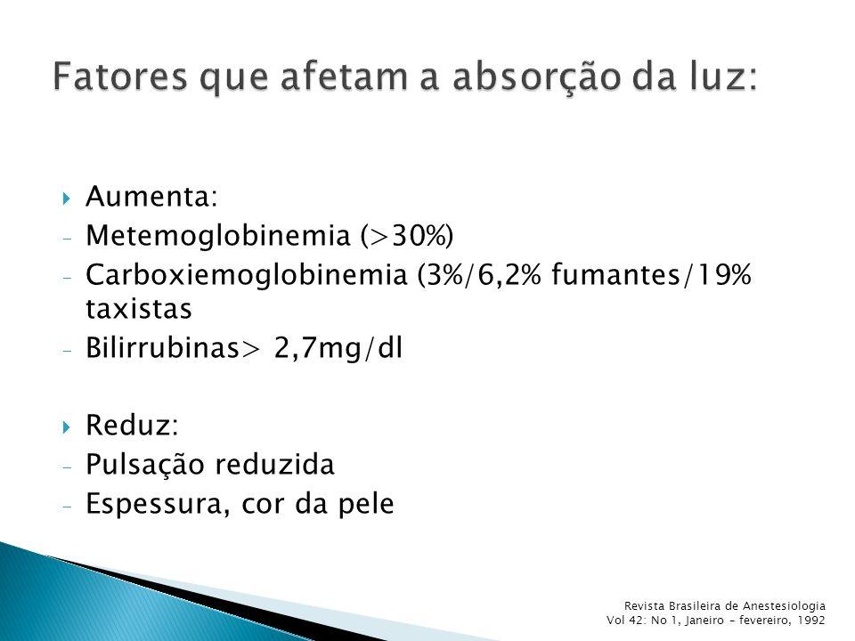 A oxicapnografia é aplicável em várias patologias pulmonares; Há dados de literatura que suportam seu uso na prática clínica; É portátil; É um método não invasivo; É uma alternativa a exames mais dispendiosos.