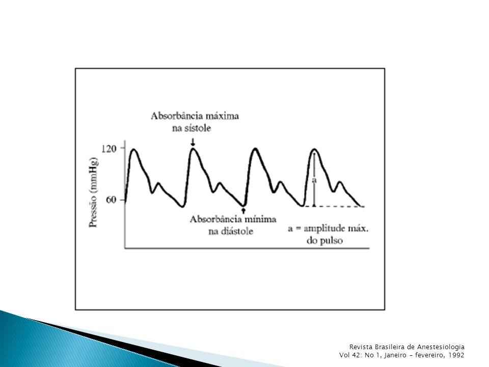 O CO2 produzido no metabolismo celular é transportado até os capilares e se difunde para os alvéolos A quantidade de CO2 é proporcional ao DC, fluxo sanguíneo e eficácia da ventilação A medida da ETCO2 permite a monitorização do gás alveolar – níveis circulantes Revista Brasileira de Anestesiologia Vol 42: No 1, Janeiro – fevereiro, 1992