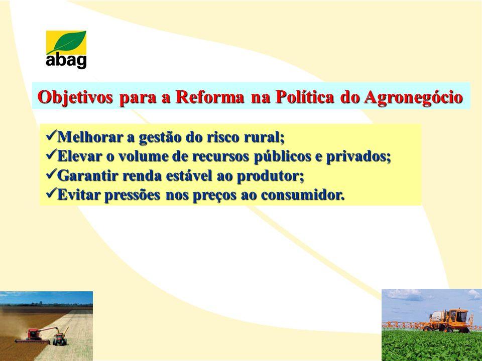 Objetivos para a Reforma na Política do Agronegócio Melhorar a gestão do risco rural; Melhorar a gestão do risco rural; Elevar o volume de recursos pú