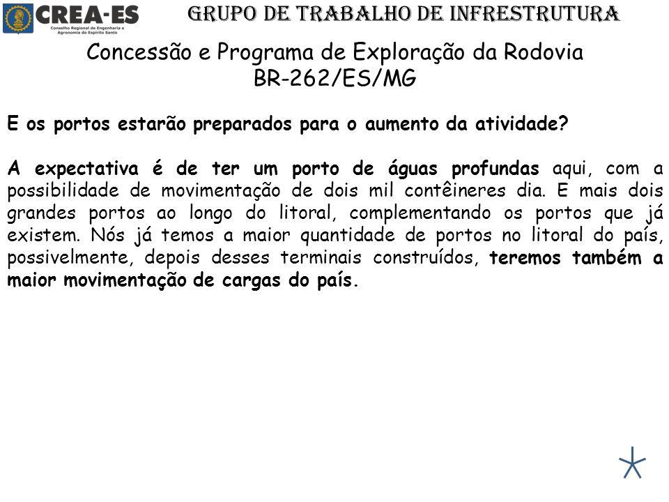GRUPO DE TRABALHO DE INFRESTRUTURA Concessão e Programa de Exploração da Rodovia BR-262/ES/MG E os portos estarão preparados para o aumento da ativida
