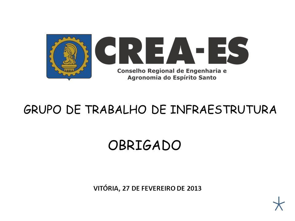 GRUPO DE TRABALHO DE INFRAESTRUTURA OBRIGADO VITÓRIA, 27 DE FEVEREIRO DE 2013