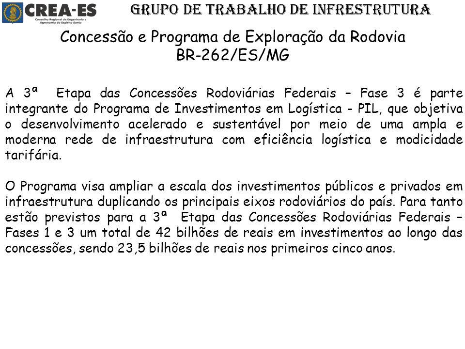 A 3ª Etapa das Concessões Rodoviárias Federais – Fase 3 é parte integrante do Programa de Investimentos em Logística - PIL, que objetiva o desenvolvim