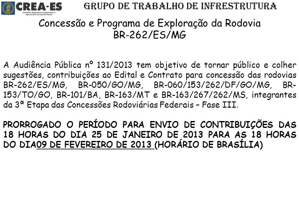 A Audiência Pública nº 131/2013 tem objetivo de tornar público e colher sugestões, contribuições ao Edital e Contrato para concessão das rodovias BR-2