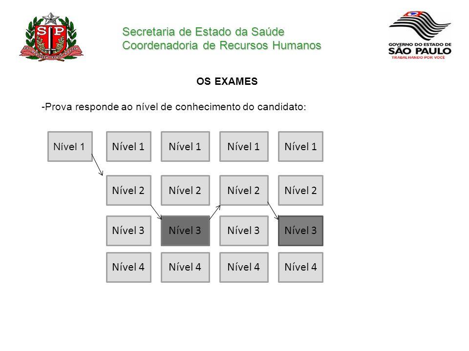 Secretaria de Estado da Saúde Coordenadoria de Recursos Humanos OS EXAMES -Prova responde ao nível de conhecimento do candidato : Nível 1 Nível 2 Níve