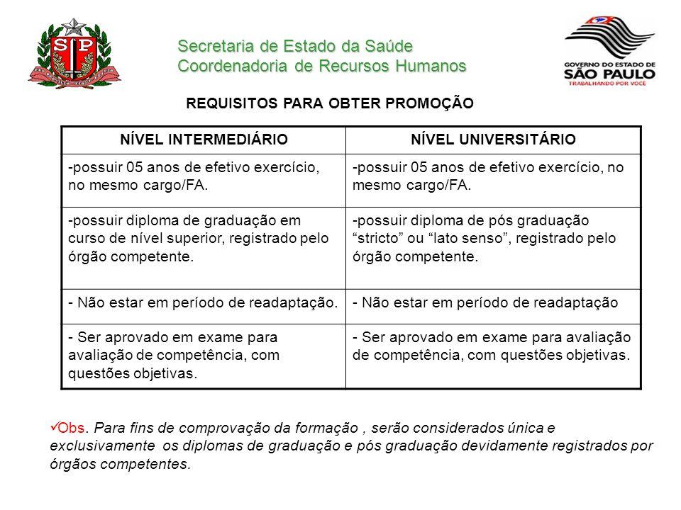 Secretaria de Estado da Saúde Coordenadoria de Recursos Humanos REQUISITOS PARA OBTER PROMOÇÃO NÍVEL INTERMEDIÁRIONÍVEL UNIVERSITÁRIO -possuir 05 anos