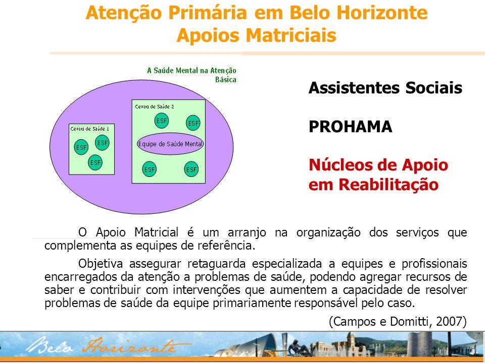 Apoios Matriciais Assistentes Sociais PROHAMA Núcleos de Apoio em Reabilitação O Apoio Matricial é um arranjo na organização dos serviços que compleme