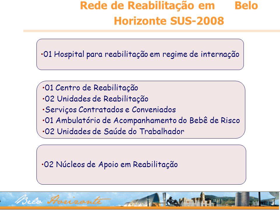 01 Hospital para reabilitação em regime de internação Rede de Reabilitação em Belo Horizonte SUS-2008 01 Centro de Reabilitação 02 Unidades de Reabili