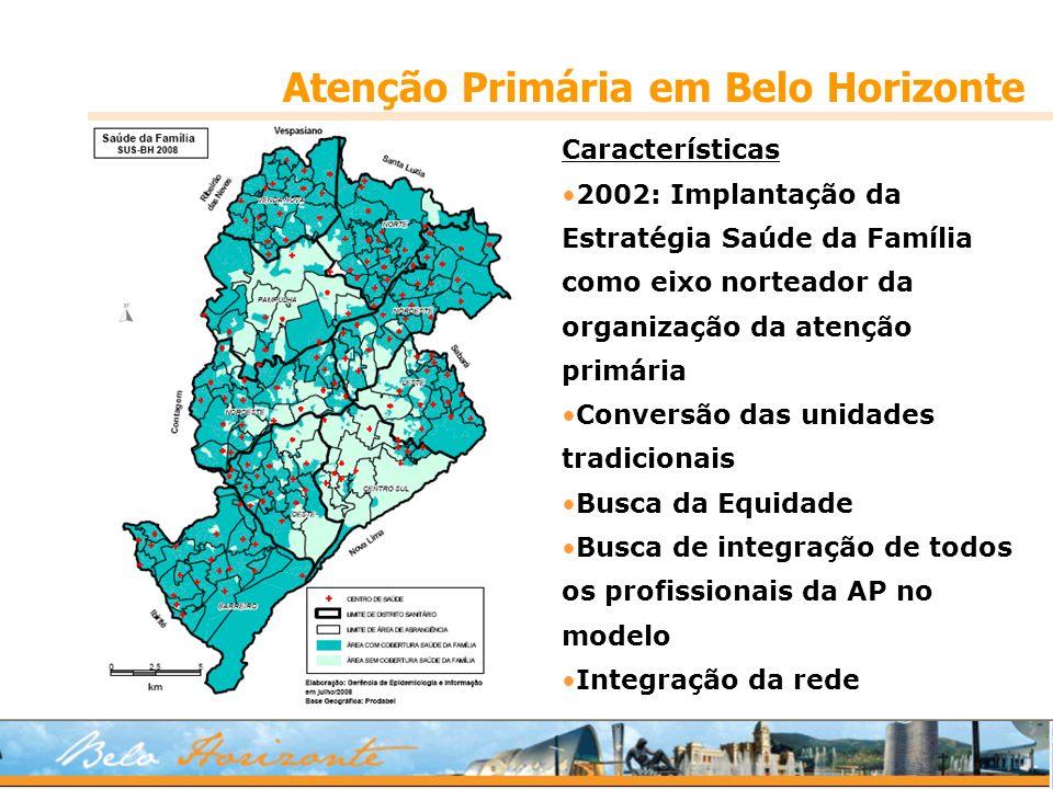 Áreas cobertas pelas Equipes de Saúde da Família Atenção Primária em Belo Horizonte 75% de cobertura 513 ESF 146 Centros de Saúde 2.316 ACS 202 ESBucal 57 ESMental 188 pediatras 124 clínicos 130 GO 80 Assistentes Sociais 2 Núcleos de Apoio em Reabilitação Práticas Integrativas