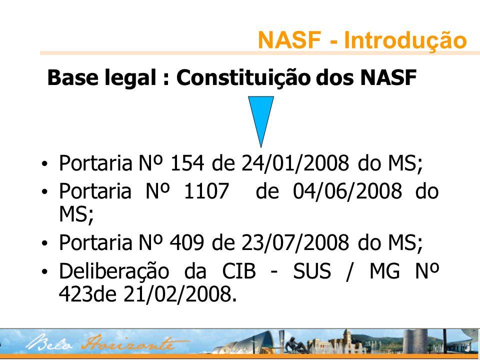 NASF - Introdução Base legal : Constituição dos NASF Portaria Nº 154 de 24/01/2008 do MS; Portaria Nº 1107 de 04/06/2008 do MS; Portaria Nº 409 de 23/