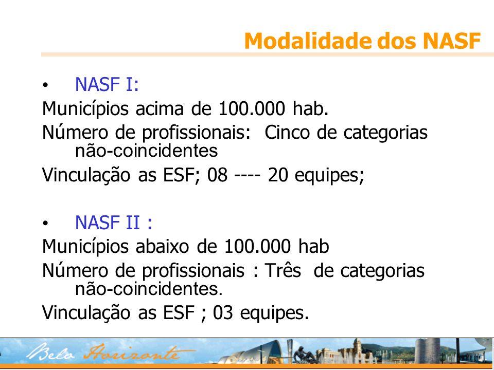 Modalidade dos NASF NASF I: Municípios acima de 100.000 hab. Número de profissionais: Cinco de categorias não-coincidentes Vinculação as ESF; 08 ----