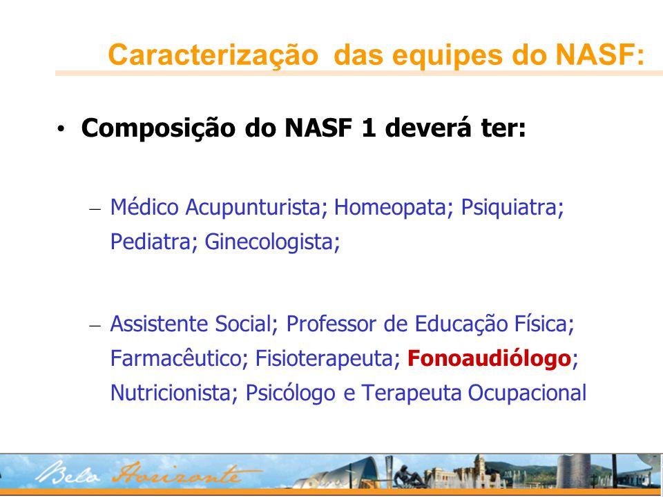 Caracterização das equipes do NASF: Composição do NASF 1 deverá ter: – Médico Acupunturista; Homeopata; Psiquiatra; Pediatra; Ginecologista; – Assiste