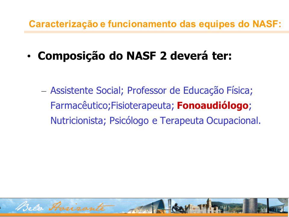 Caracterização e funcionamento das equipes do NASF: Composição do NASF 2 deverá ter: – Assistente Social; Professor de Educação Física; Farmacêutico;F