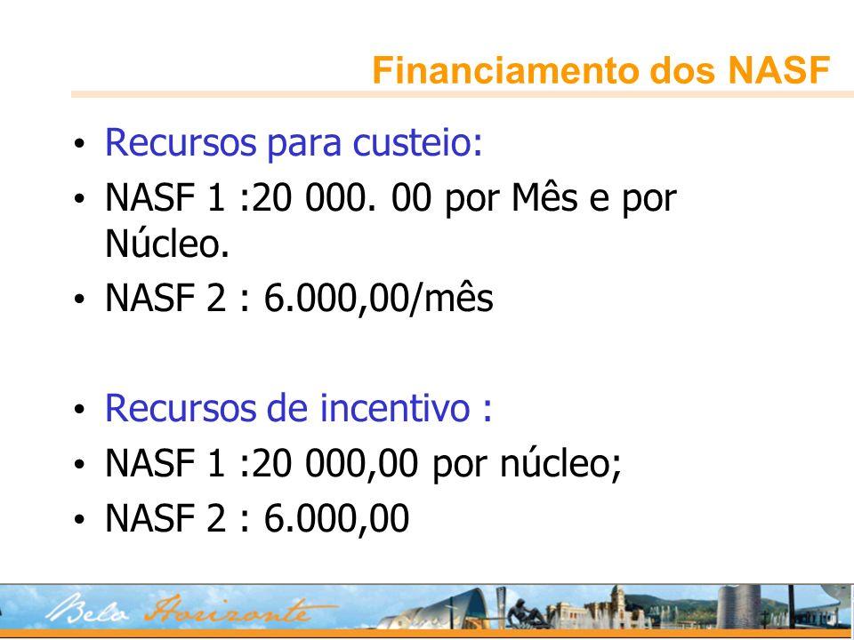 Financiamento dos NASF Recursos para custeio: NASF 1 :20 000. 00 por Mês e por Núcleo. NASF 2 : 6.000,00/mês Recursos de incentivo : NASF 1 :20 000,00