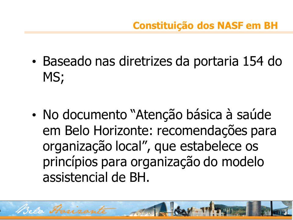 Constituição dos NASF em BH Baseado nas diretrizes da portaria 154 do MS; No documento Atenção básica à saúde em Belo Horizonte: recomendações para or