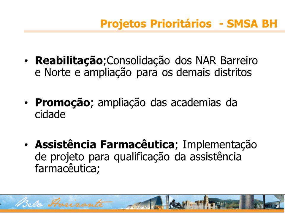 Projetos Prioritários - SMSA BH Reabilitação;Consolidação dos NAR Barreiro e Norte e ampliação para os demais distritos Promoção; ampliação das academ