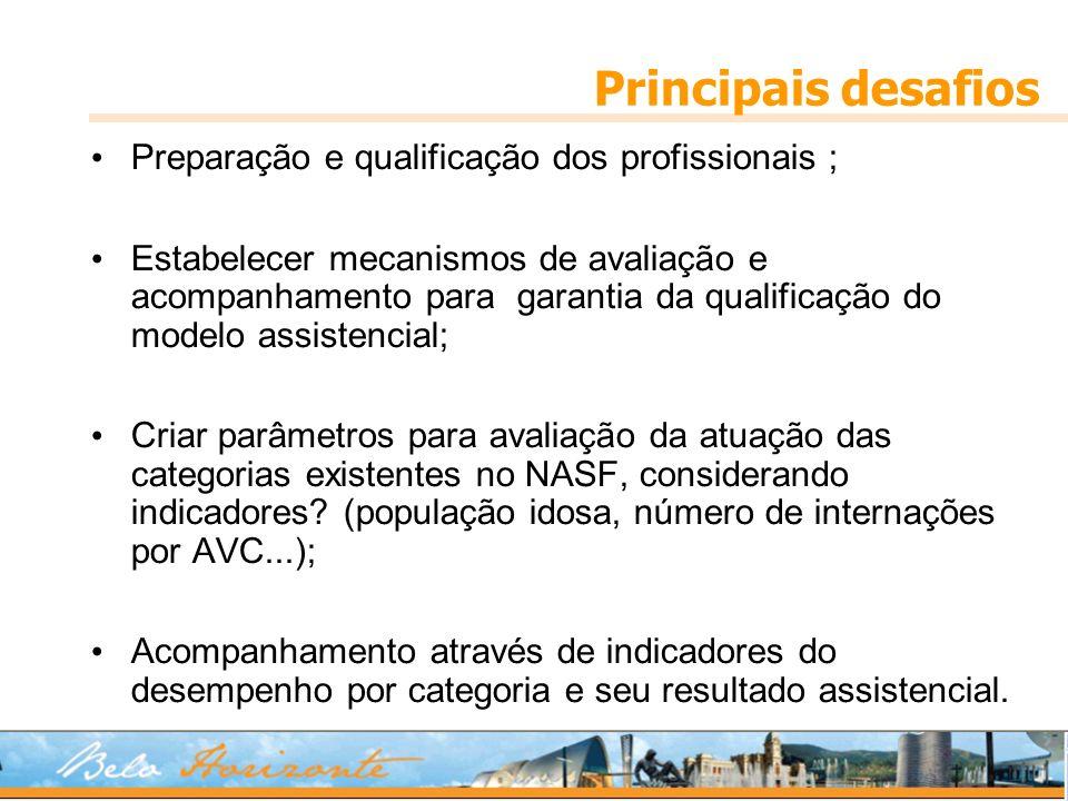 Principais desafios Preparação e qualificação dos profissionais ; Estabelecer mecanismos de avaliação e acompanhamento para garantia da qualificação d