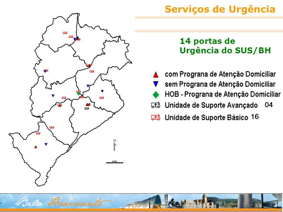 Estimativa por distrito sanitário do número de equipe e a proposta do NASF, com previsão dos recursos financeiros - dez /07