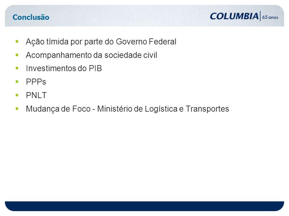 Conclusão Ação tímida por parte do Governo Federal Acompanhamento da sociedade civil Investimentos do PIB PPPs PNLT Mudança de Foco - Ministério de Logística e Transportes