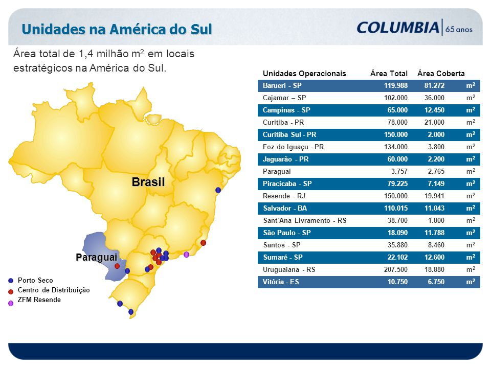 Unidades na América do Sul Área total de 1,4 milhão m 2 em locais estratégicos na América do Sul. Unidades OperacionaisÁrea TotalÁrea Coberta Barueri