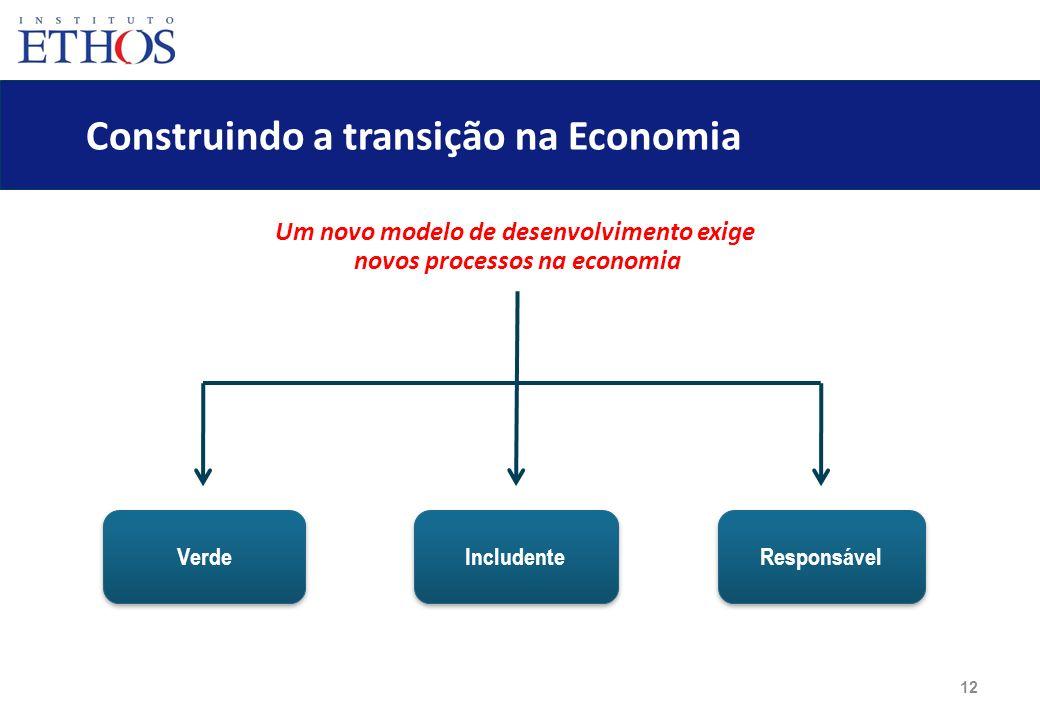 12 Construindo a transição na Economia Verde Includente Responsável Um novo modelo de desenvolvimento exige novos processos na economia