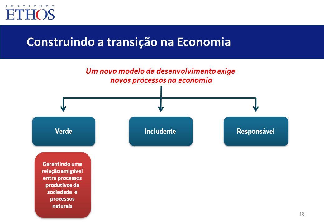 13 Verde Includente Responsável Garantindo uma relação amigável entre processos produtivos da sociedade e processos naturais Construindo a transição n