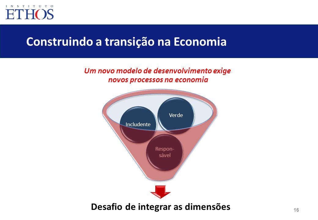 16 Construindo a transição na Economia Um novo modelo de desenvolvimento exige novos processos na economia Desafio de integrar as dimensões Respon- sá