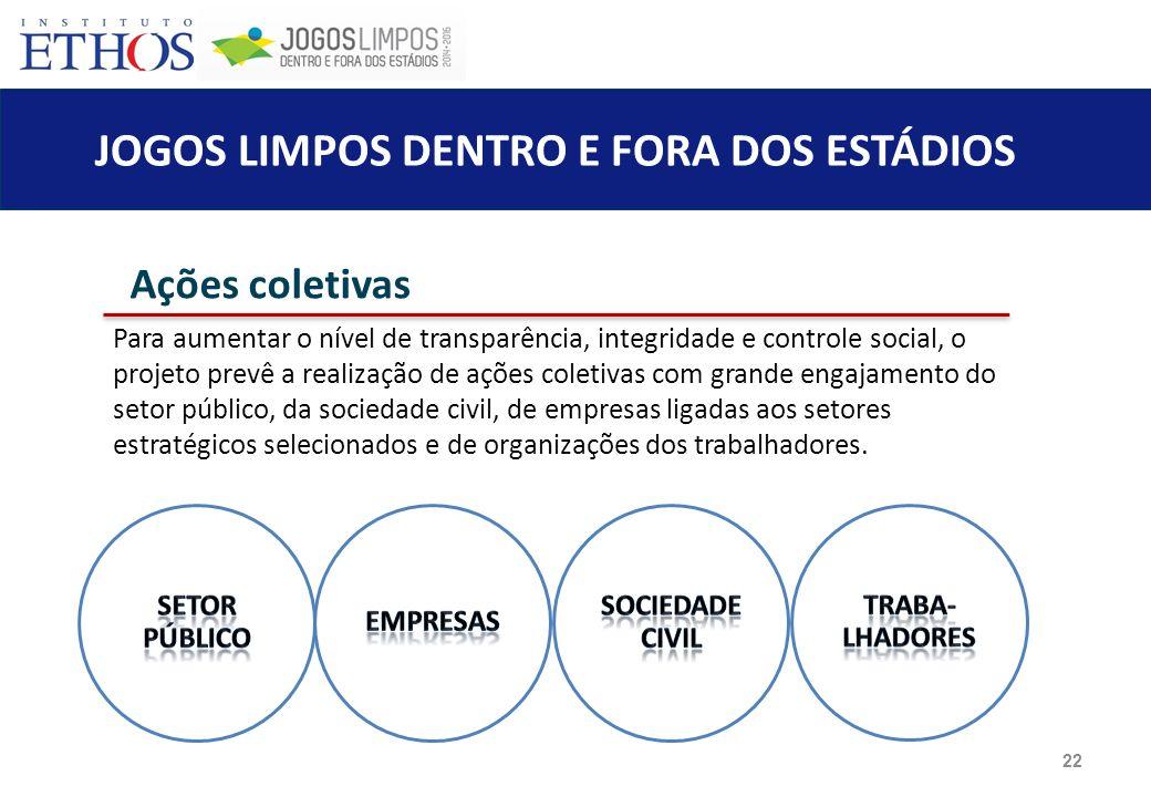 JOGOS LIMPOS DENTRO E FORA DOS ESTÁDIOS 22 Para aumentar o nível de transparência, integridade e controle social, o projeto prevê a realização de açõe
