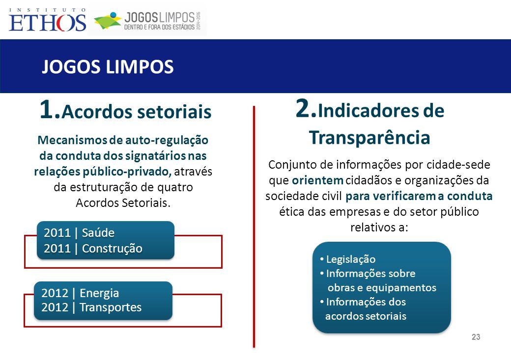 JOGOS LIMPOS 23 1. Acordos setoriais Mecanismos de auto-regulação da conduta dos signatários nas relações público-privado, através da estruturação de