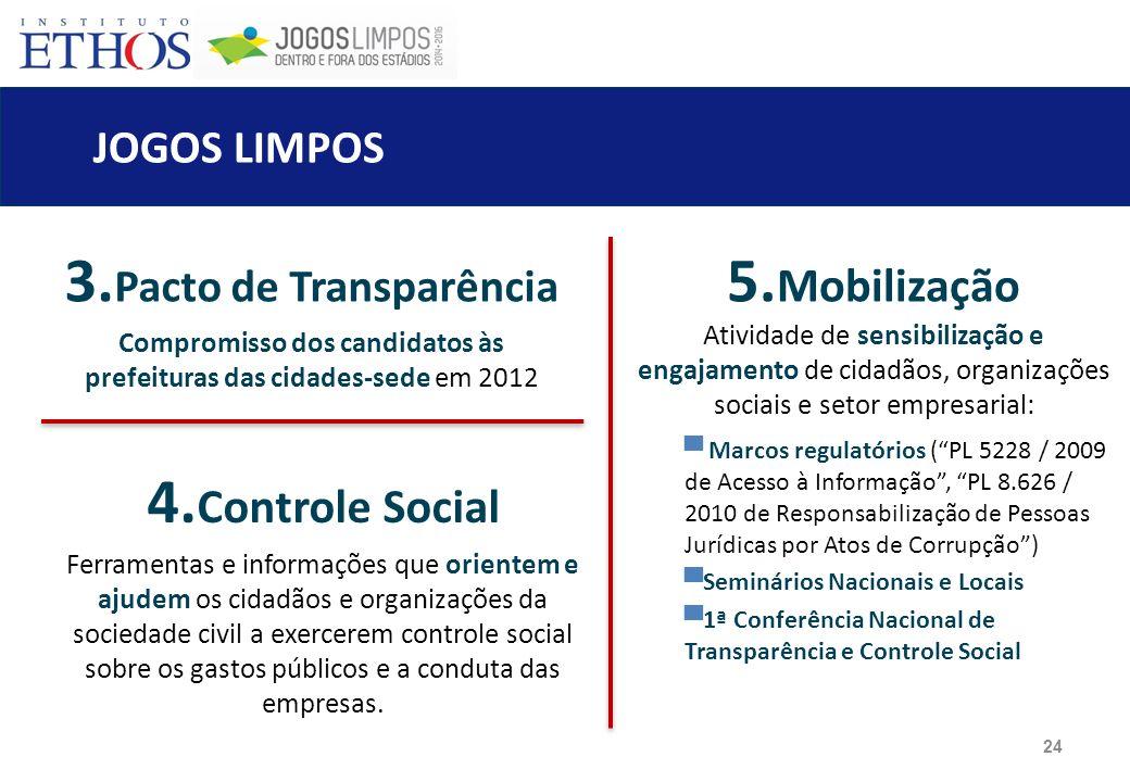 JOGOS LIMPOS 24 3. Pacto de Transparência Compromisso dos candidatos às prefeituras das cidades-sede em 2012 4. Controle Social Ferramentas e informaç