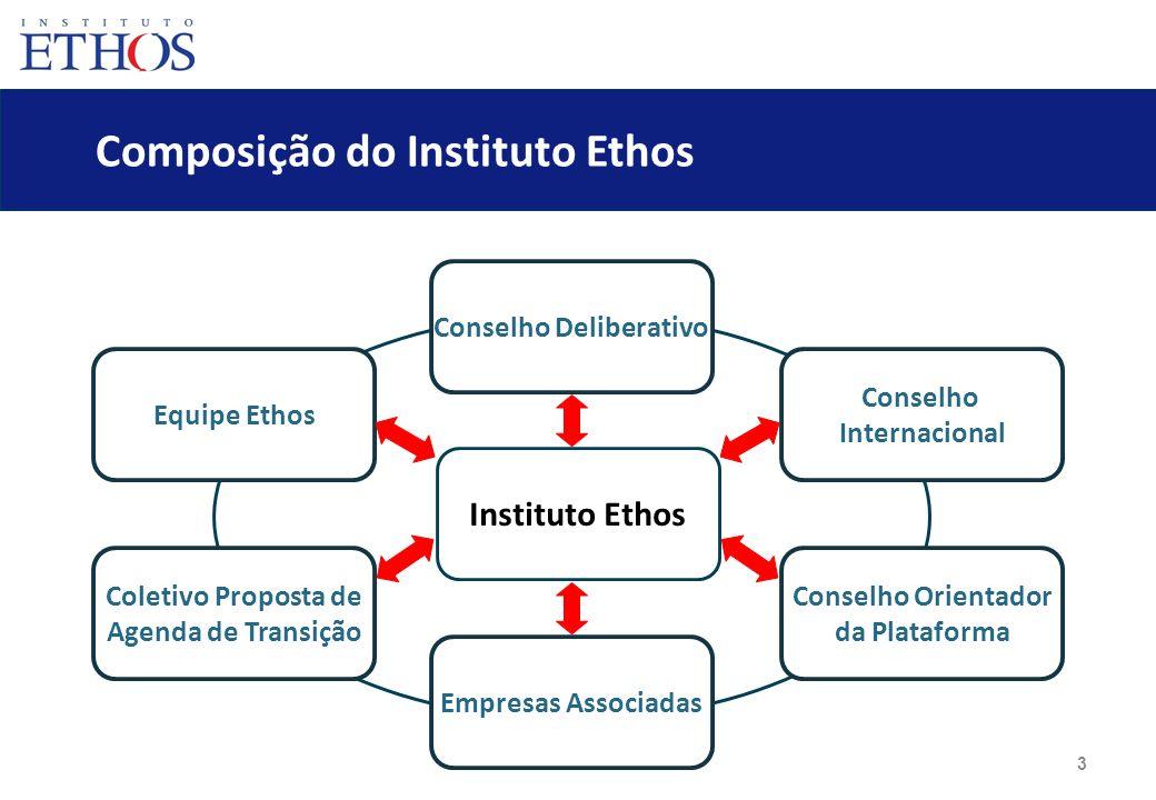 3 Composição do Instituto Ethos Conselho Deliberativo Empresas Associadas Equipe Ethos Coletivo Proposta de Agenda de Transição Conselho Internacional