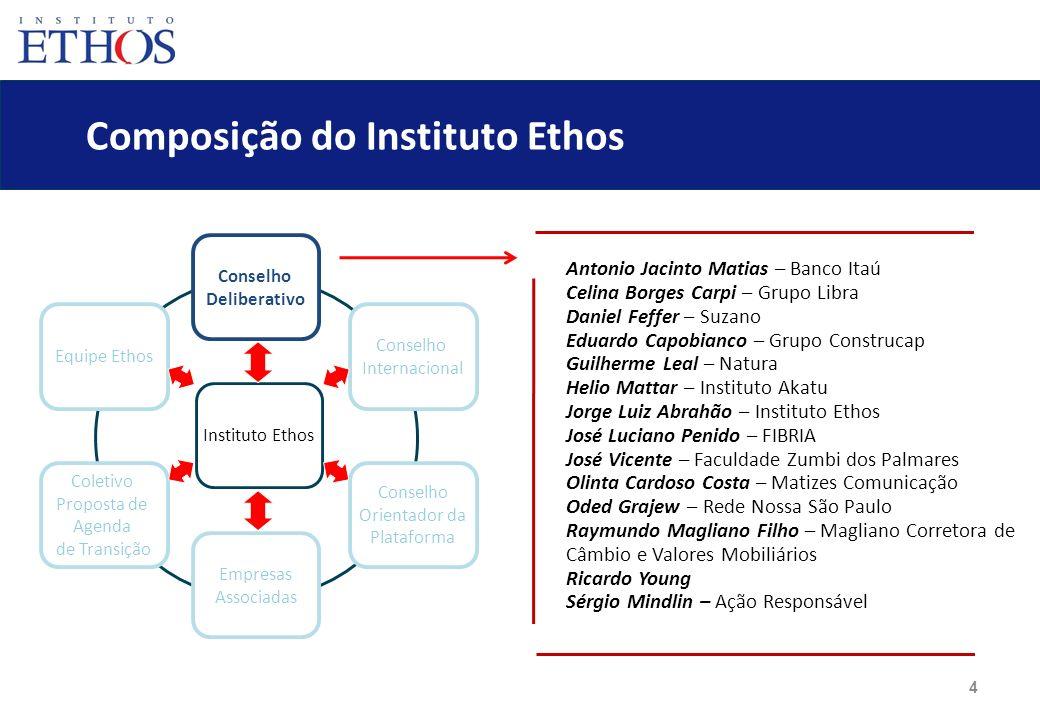 4 Composição do Instituto Ethos Conselho Deliberativo Empresas Associadas Equipe Ethos Coletivo Proposta de Agenda de Transição Conselho Internacional