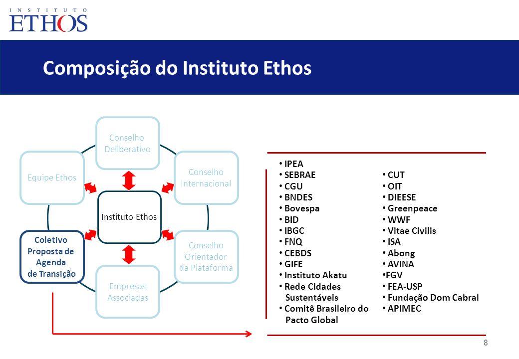 8 Composição do Instituto Ethos Conselho Deliberativo Empresas Associadas Equipe Ethos Coletivo Proposta de Agenda de Transição Conselho Internacional