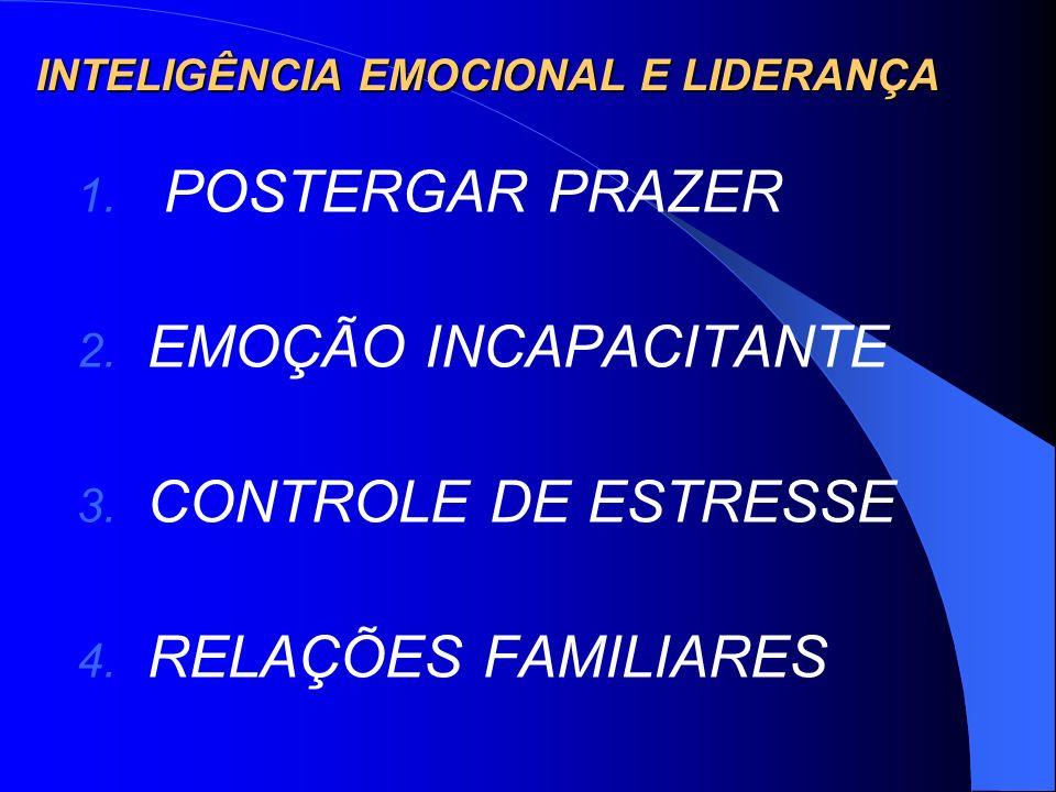 INTELIGÊNCIA EMOCIONAL E LIDERANÇA 1. POSTERGAR PRAZER 2. EMOÇÃO INCAPACITANTE 3. CONTROLE DE ESTRESSE 4. RELAÇÕES FAMILIARES