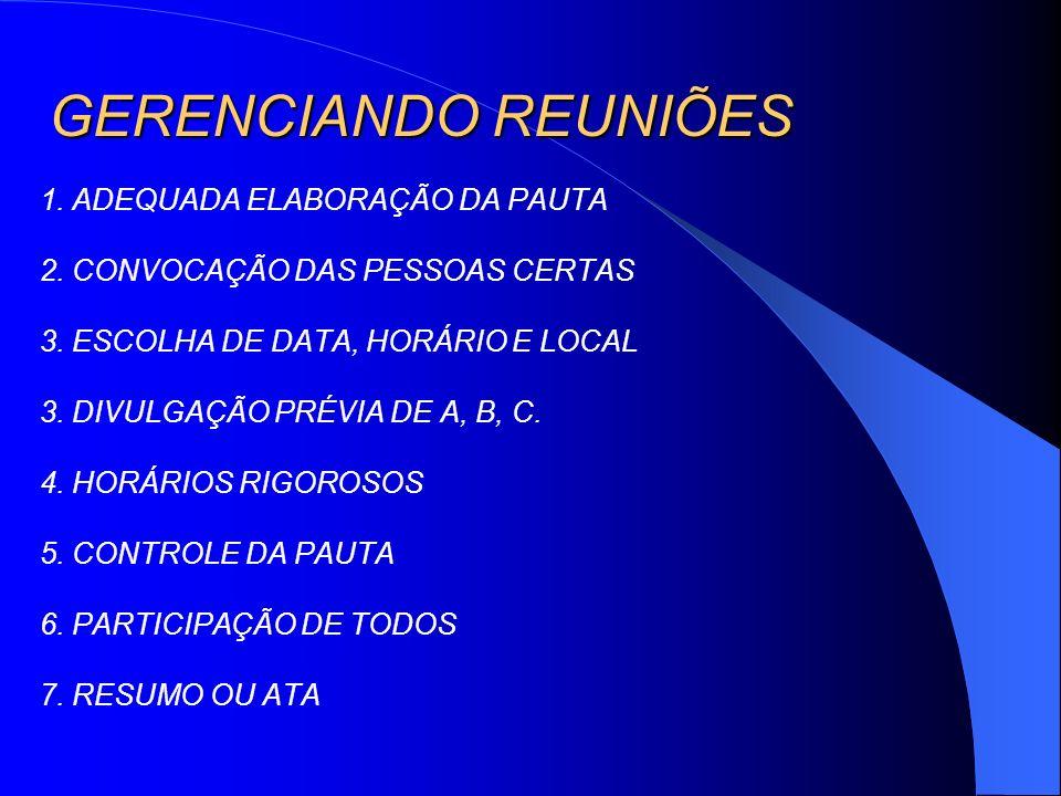 GERENCIANDO REUNIÕES 1. ADEQUADA ELABORAÇÃO DA PAUTA 2. CONVOCAÇÃO DAS PESSOAS CERTAS 3. ESCOLHA DE DATA, HORÁRIO E LOCAL 3. DIVULGAÇÃO PRÉVIA DE A, B