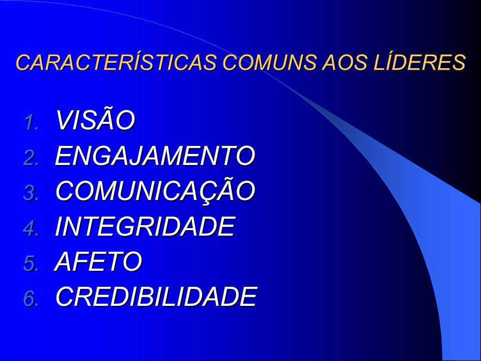 CARACTERÍSTICAS COMUNS AOS LÍDERES 1. VISÃO 2. ENGAJAMENTO 3. COMUNICAÇÃO 4. INTEGRIDADE 5. AFETO 6. CREDIBILIDADE