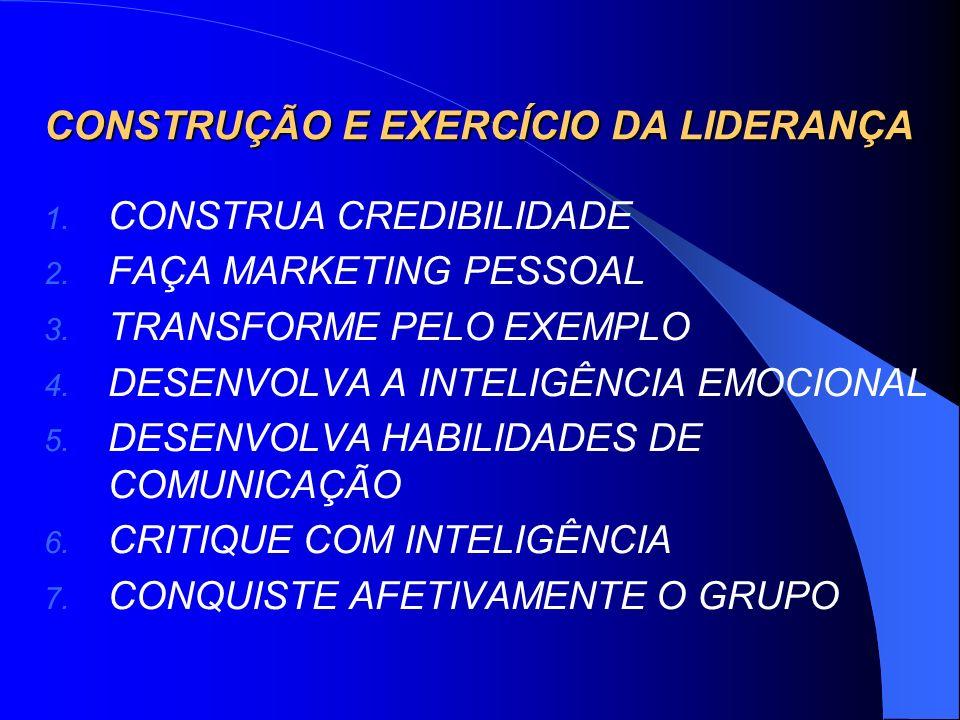CONSTRUÇÃO E EXERCÍCIO DA LIDERANÇA 1. CONSTRUA CREDIBILIDADE 2. FAÇA MARKETING PESSOAL 3. TRANSFORME PELO EXEMPLO 4. DESENVOLVA A INTELIGÊNCIA EMOCIO